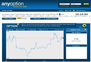 Any option trading platform